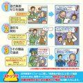 火災保険を使って自己負担0円で屋根修理・雨漏り修理をする方法 京都の場合